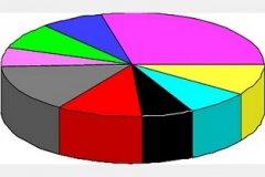 st股票是什么意思-1立方米