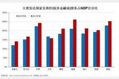 365论坛-中国证券