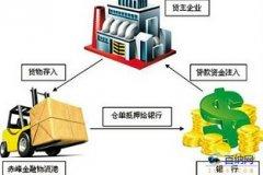 罗平县锌电公司-四大行