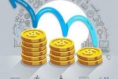 中邮优选基金-美元兑人民币最新汇率