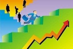 银行定期存款利率-股票期货